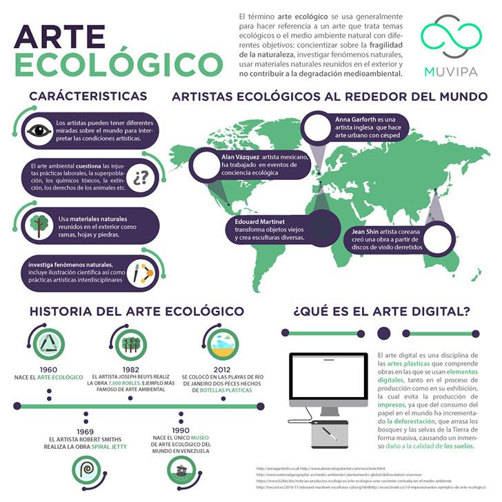 arte-ecologico1-u585709-fr