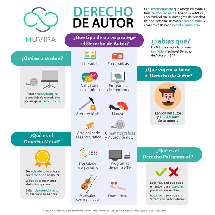 autor-muvipa-u585671-fr