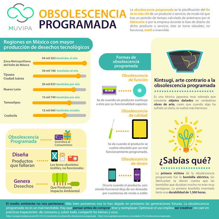obsolescencia-programada-u585759-fr