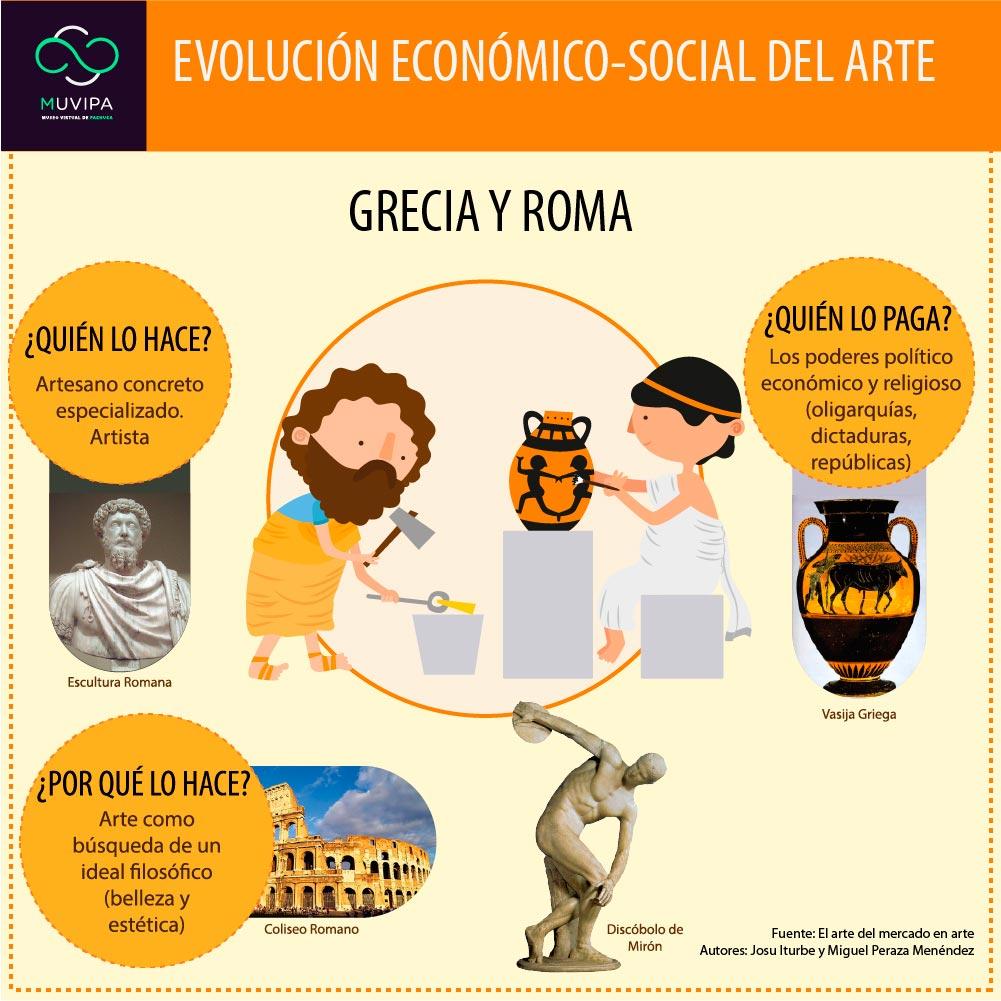Evolucion-economico-social-del-arte-03