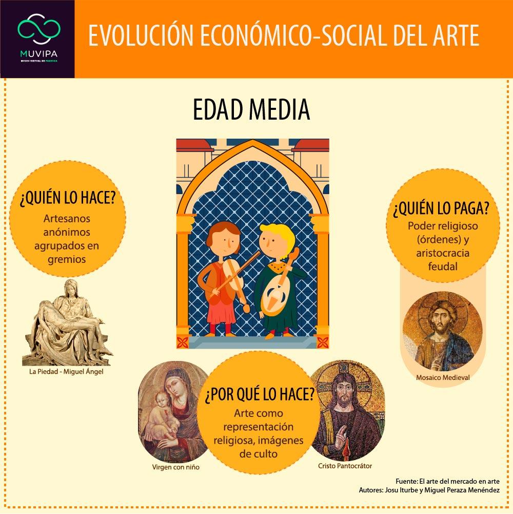 Evolucion-economico-social-del-arte-04