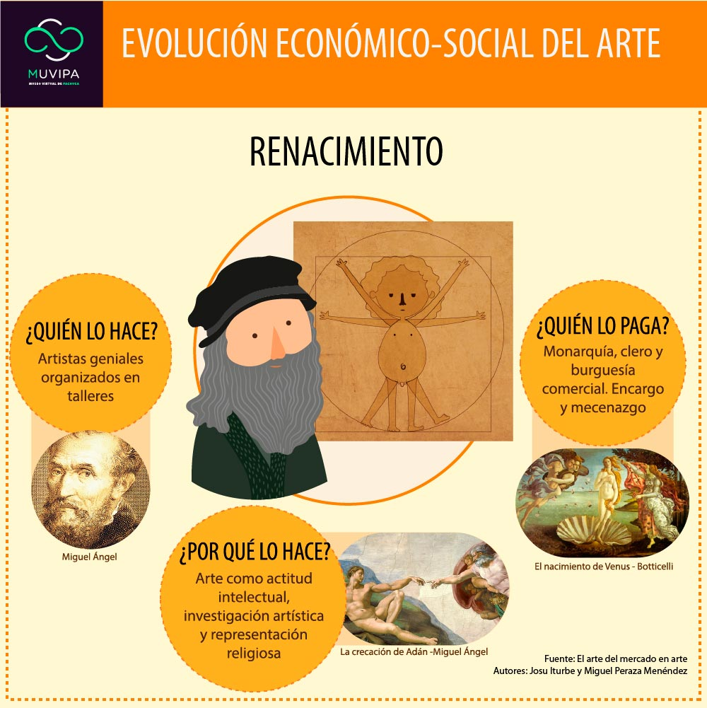 Evolucion-economico-social-del-arte-05