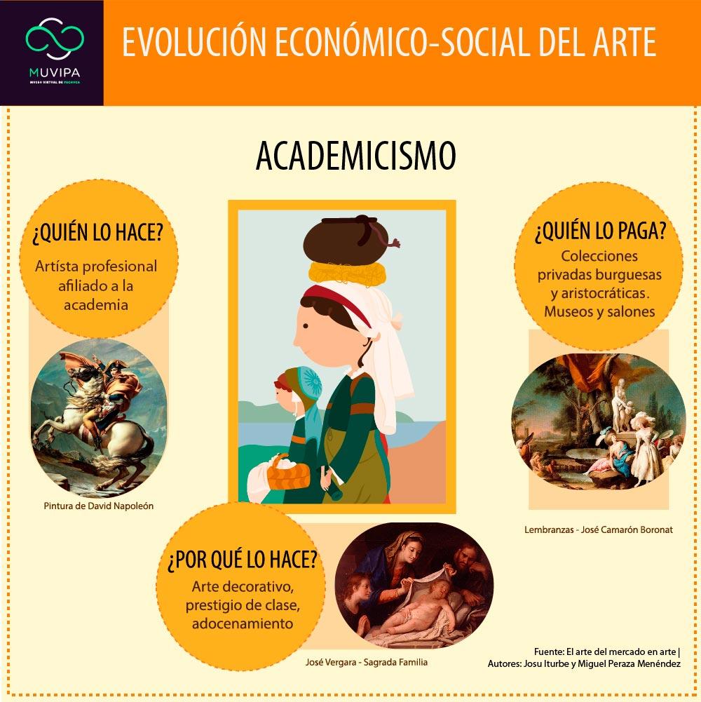 Evolucion-economico-social-del-arte-06