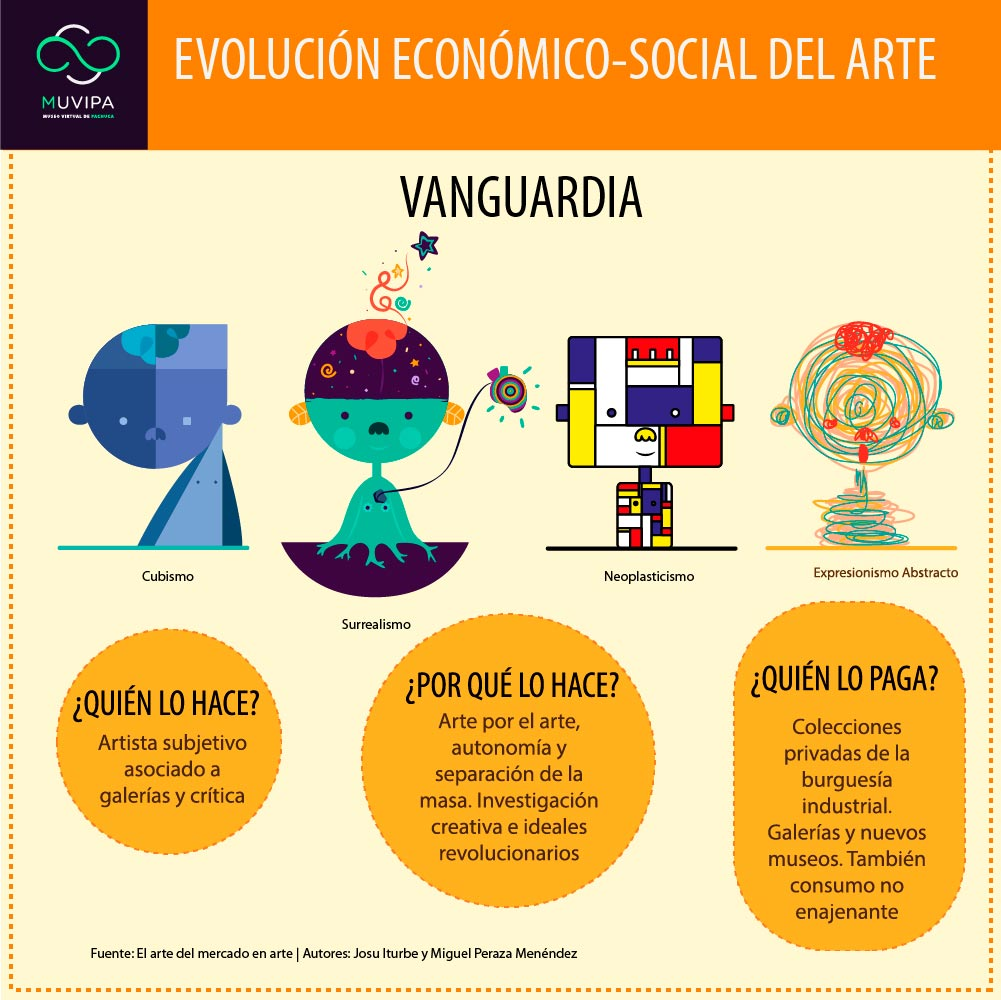 Evolucion-economico-social-del-arte-07