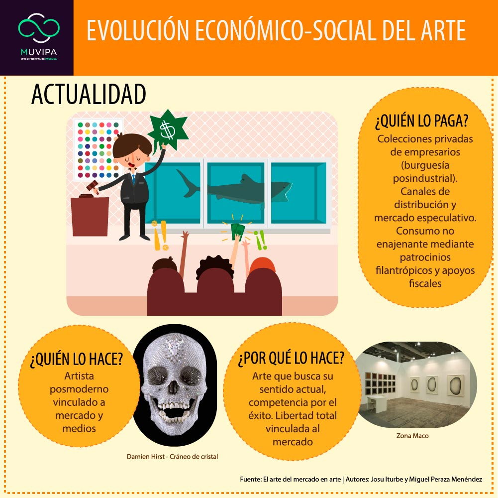 Evolucion-economico-social-del-arte-08