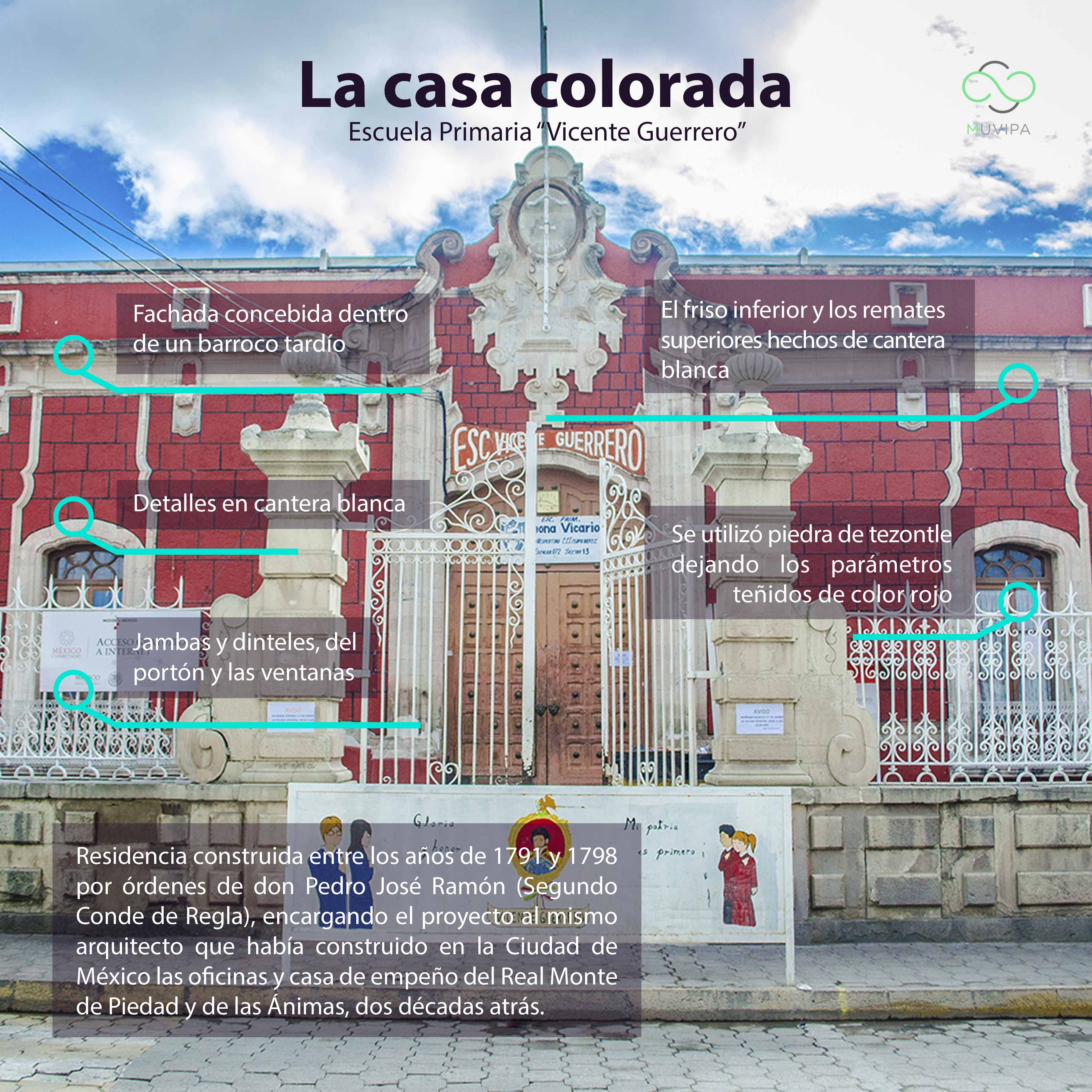INFOGRAFÍA CASA COLORADA