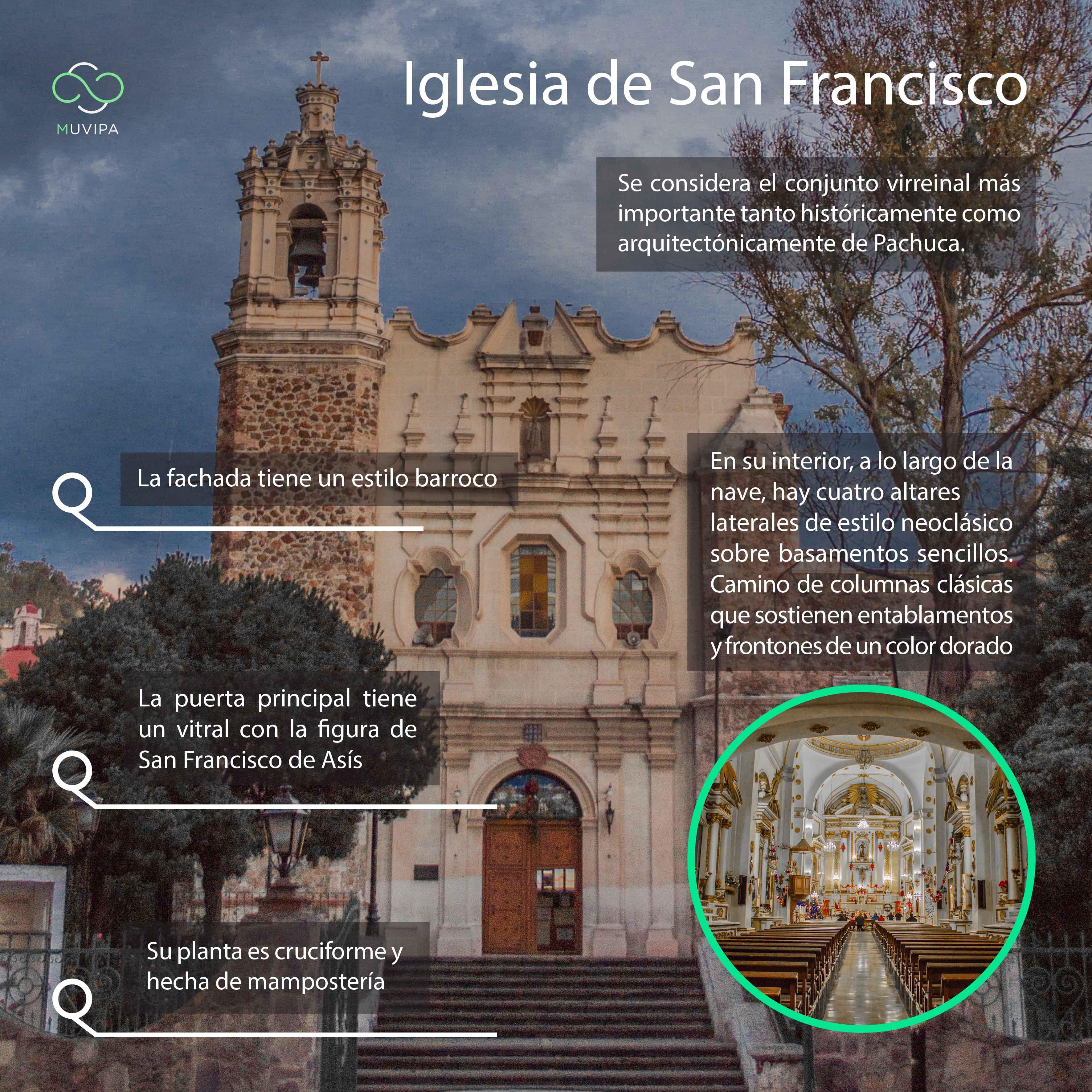 INFOGRAFÍA IGLESIA DE SAN FCO