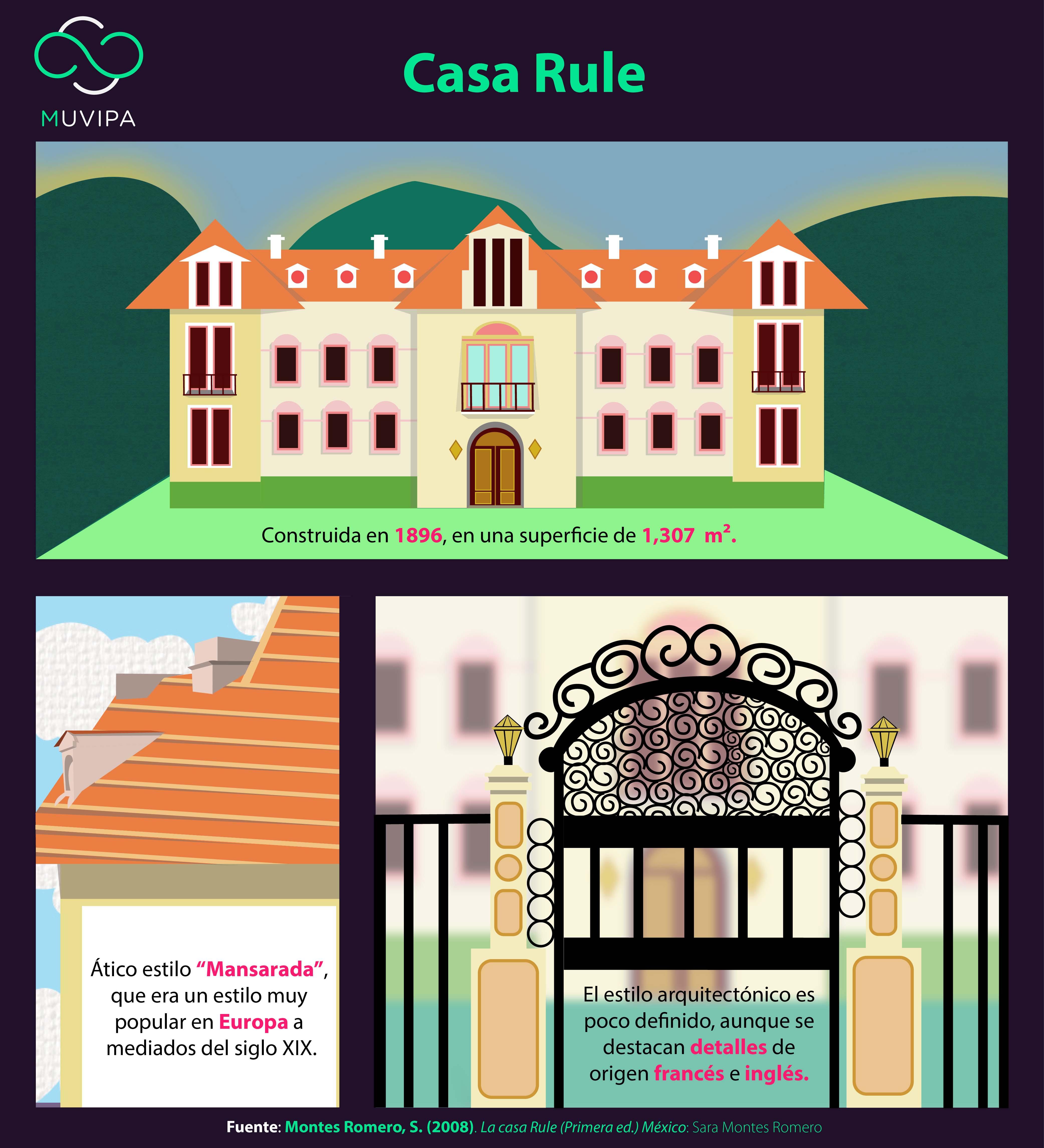 CasaRule1